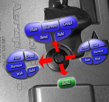 AeroSound Joystick Kontakt